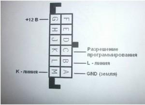 как подключить бортовой компьютер
