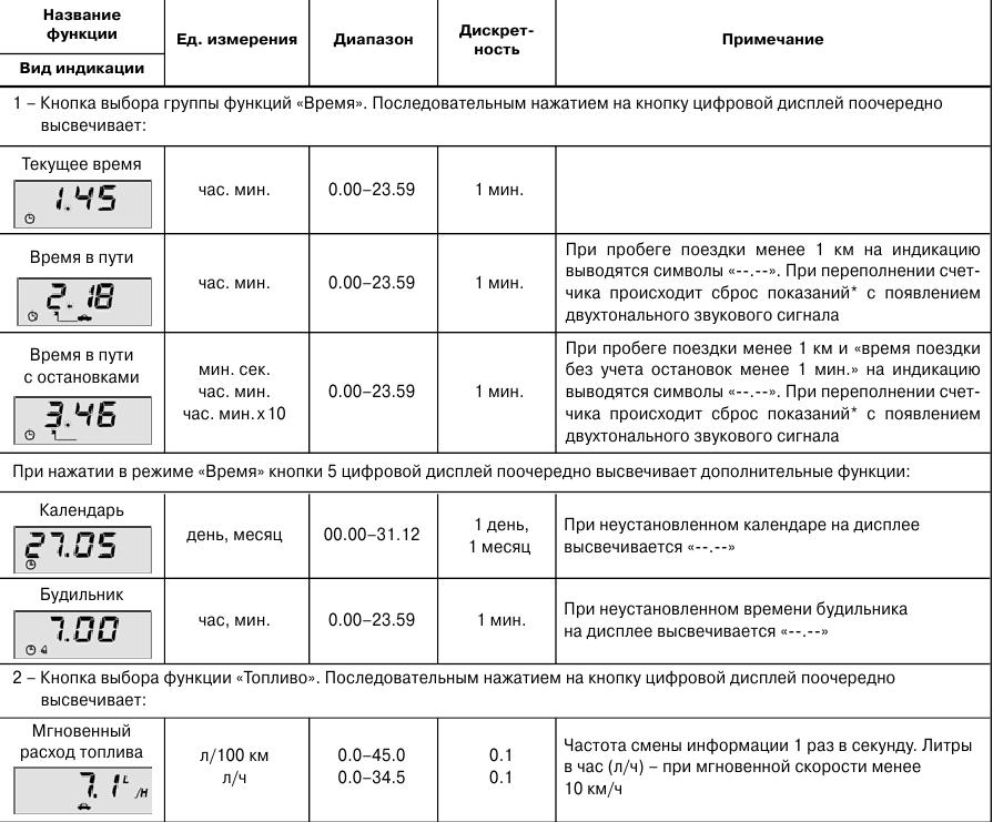 Бк Мк-10 Инструкция - фото 7