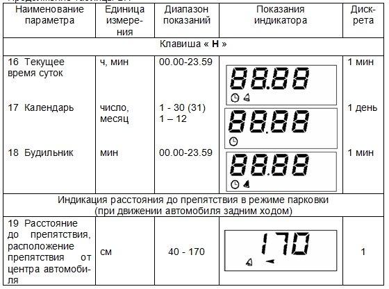 Бортовой компьютер 2115-3857010 инструкция по эксплуатации