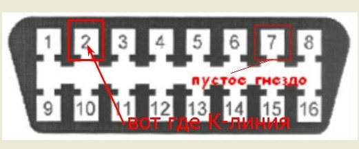 К-линия ВАЗ-2113