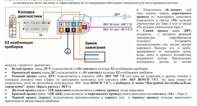 компьютер маршрутный 2114-3857010 инструкция схема подключения проводов