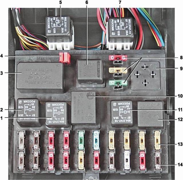 Электрические схемы предохранителей и реле ВАЗ 2110 — 2112