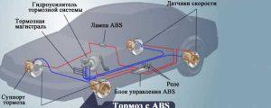 blok-abs_52