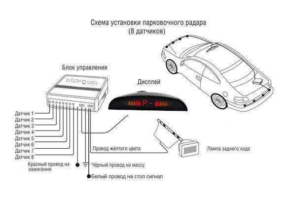 Инструкция по подключению парковочного радара