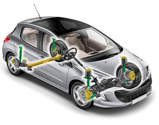 Зачем нужна подвеска в автомобиле