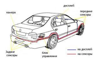 ustanovka-parktronika9