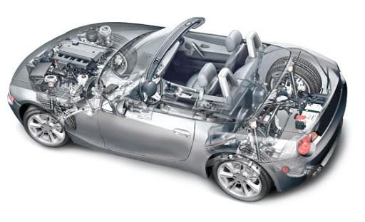 Электронные системы управления автомобилем